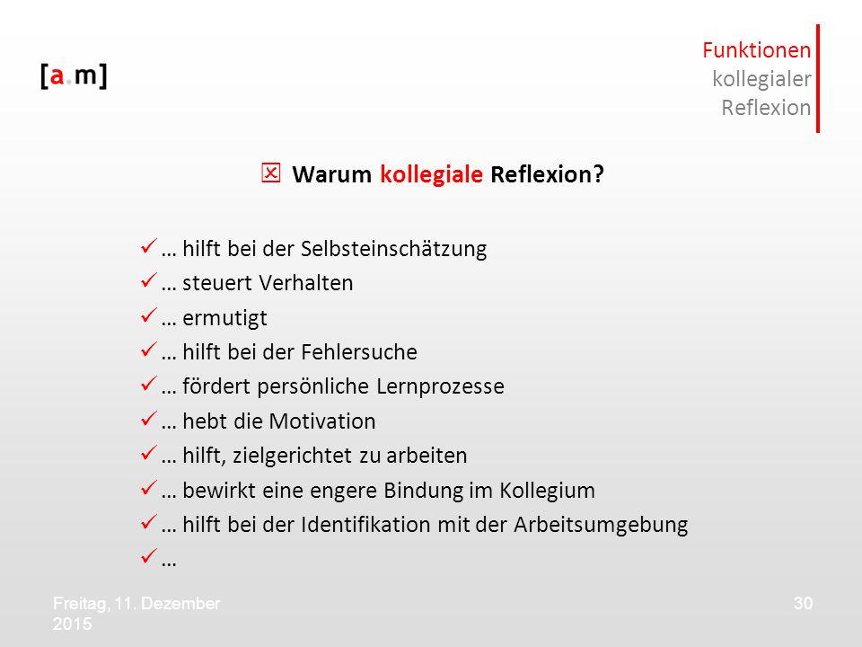 Freitag, 11. Dezember 2015 30 Funktionen kollegialer Reflexion  Warum kollegiale Reflexion? … hilft bei der Selbsteinschätzung … steuert Verhalten …