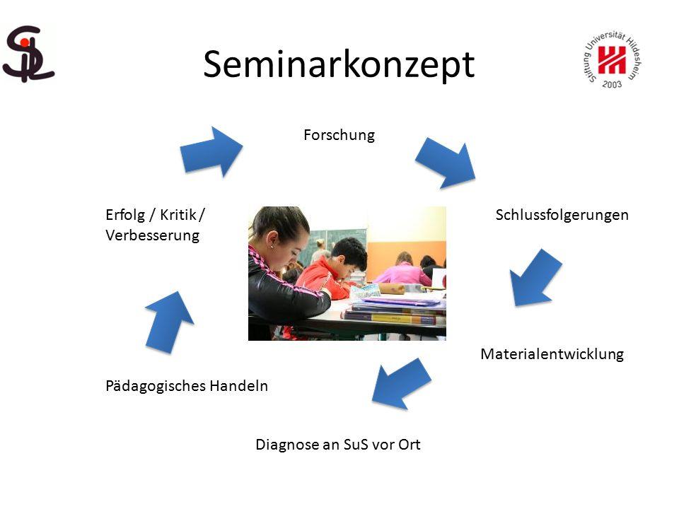 Seminarkonzept Schlussfolgerungen Diagnose an SuS vor Ort Pädagogisches Handeln Erfolg / Kritik / Verbesserung Forschung Materialentwicklung