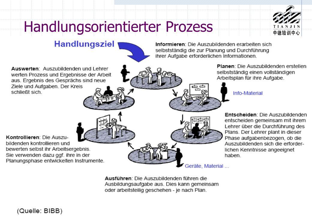 © Dr. Winfried Heusinger Handlungsorientierter Prozess