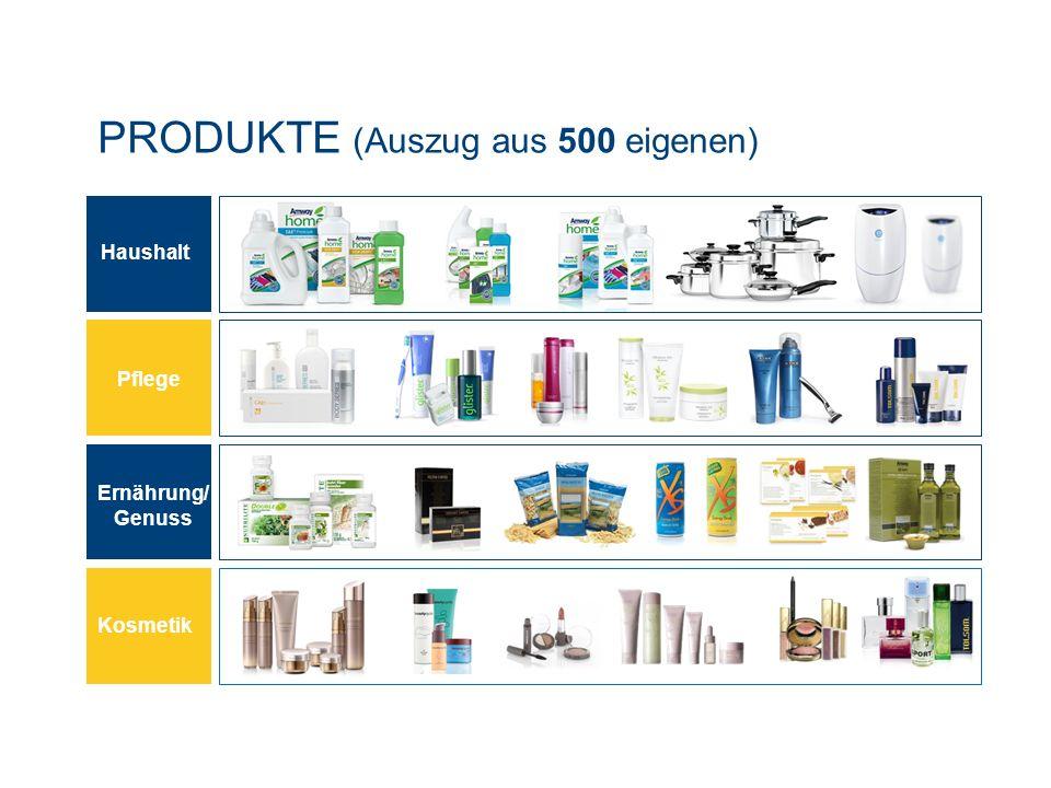 PRODUKTE (Auszug aus 500 eigenen) Haushalt Pflege Ernährung/ Genuss Kosmetik