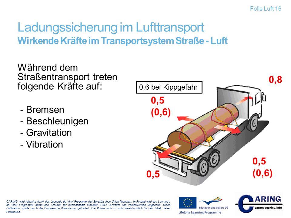 Ladungssicherung im Lufttransport Wirkende Kräfte im Transportsystem Straße - Luft Während dem Straßentransport treten folgende Kräfte auf: - Bremsen