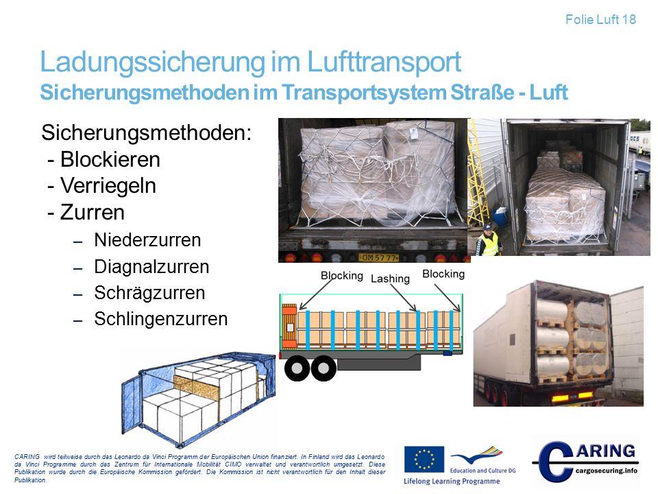 Ladungssicherung im Lufttransport Sicherungsmethoden im Transportsystem Straße - Luft CARING wird teilweise durch das Leonardo da Vinci Programm der E