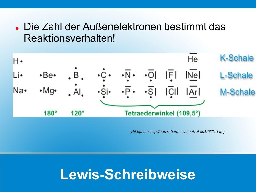 Lewis-Schreibweise Die Zahl der Außenelektronen bestimmt das Reaktionsverhalten! Bildquelle: http://basischemie.w-hoelzel.de/003271.jpg