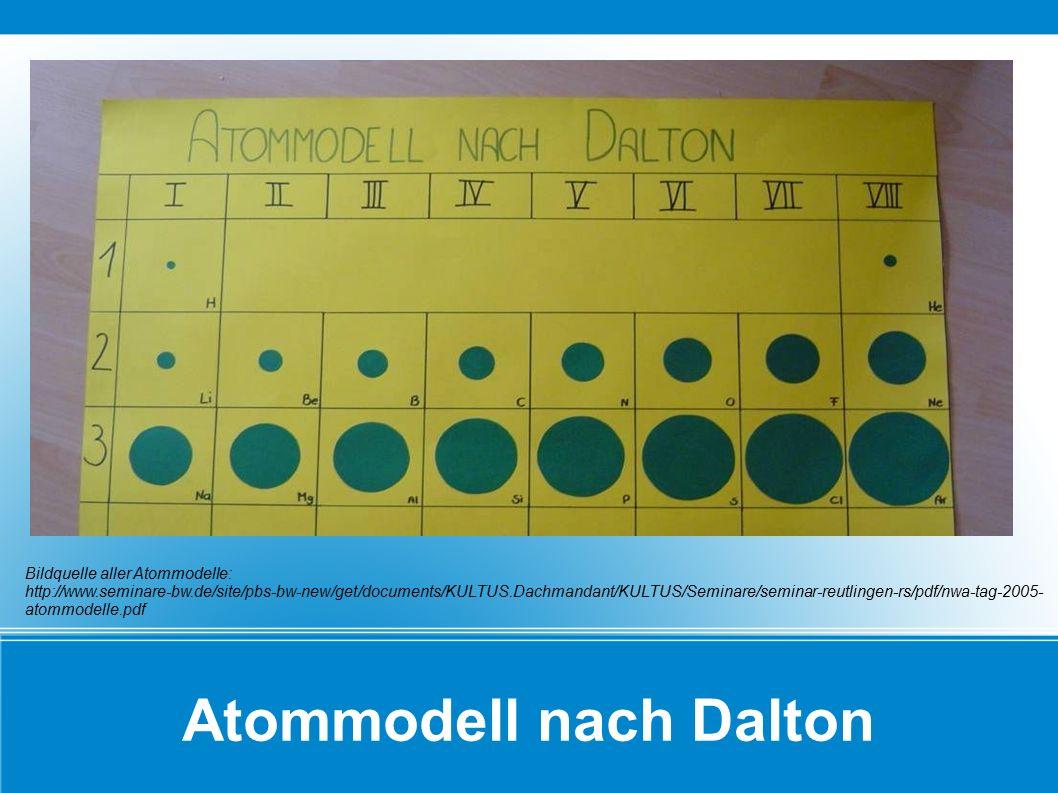 Atommodell nach Dalton Bildquelle aller Atommodelle: http://www.seminare-bw.de/site/pbs-bw-new/get/documents/KULTUS.Dachmandant/KULTUS/Seminare/semina