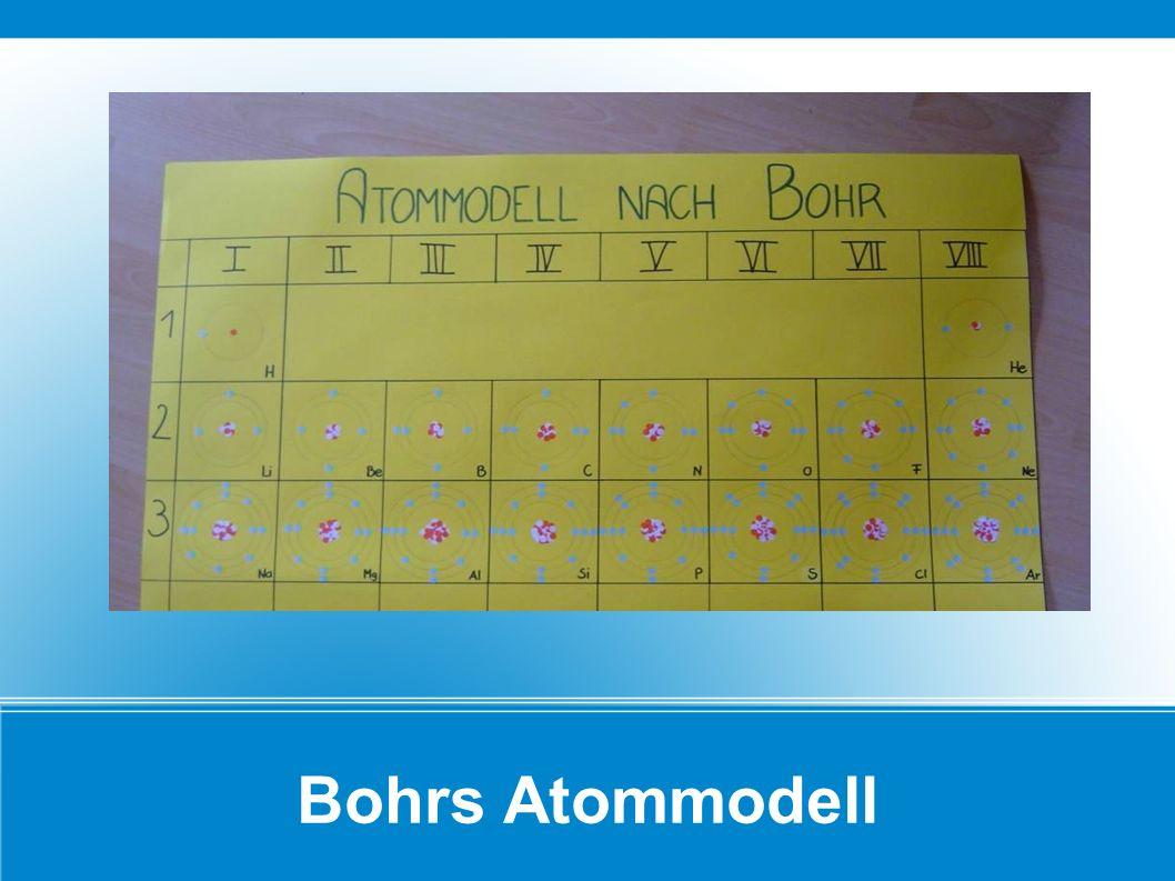 Aussagen des Bohr schen Atommodells Atome sind nach außen elektrisch neutral d.h.