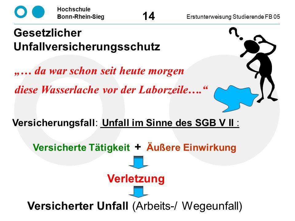 """Hochschule Bonn-Rhein-SiegErstunterweisung Studierende FB 05 14 Gesetzlicher Unfallversicherungsschutz """"… da war schon seit heute morgen diese Wasserlache vor der Laborzeile…. Versicherte Tätigkeit + Äußere Einwirkung Verletzung Versicherter Unfall (Arbeits-/ Wegeunfall) Versicherungsfall:i Unfall im Sinne des SGB V II :"""
