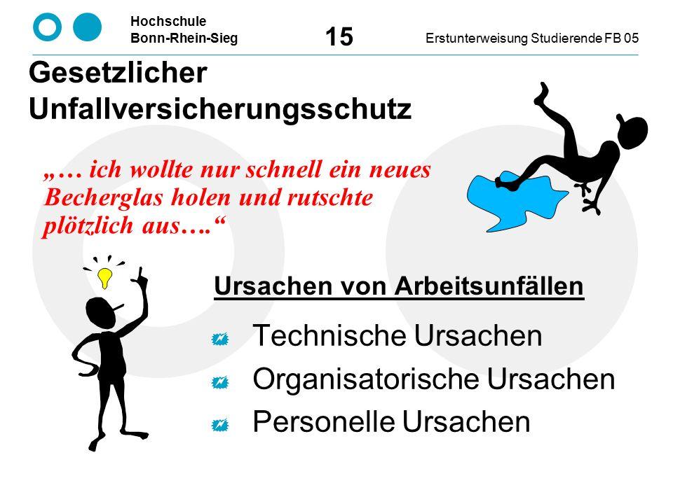 """Hochschule Bonn-Rhein-SiegErstunterweisung Studierende FB 05 15 Ursachen von Arbeitsunfällen  Technische Ursachen  Organisatorische Ursachen  Personelle Ursachen Gesetzlicher Unfallversicherungsschutz """"… ich wollte nur schnell ein neues Becherglas holen und rutschte plötzlich aus…."""