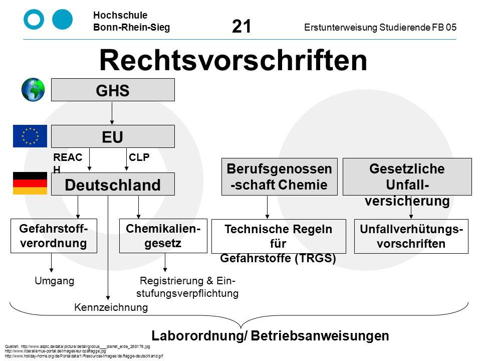 Hochschule Bonn-Rhein-SiegErstunterweisung Studierende FB 05 21 GHS EU Deutschland Quellen: http://www.adpic.de/data/picture/detail/globus___planet_erde_268176.jpg http://www.liberalismus-portal.de/images/europaflagge.jpg http://www.holiday-home.org/de/Portaldata/1/Resources/images/de/flagge-deutschland.gif Rechtsvorschriften Unfallverhütungs- vorschriften REAC H CLP Gefahrstoff- verordnung Chemikalien- gesetz UmgangRegistrierung & Ein- stufungsverpflichtung Kennzeichnung Berufsgenossen -schaft Chemie Gesetzliche Unfall- versicherung Technische Regeln für Gefahrstoffe (TRGS) Laborordnung/ Betriebsanweisungen