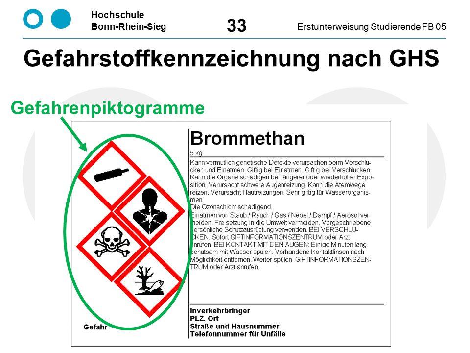 Hochschule Bonn-Rhein-SiegErstunterweisung Studierende FB 05 33 Gefahrenpiktogramme Gefahrstoffkennzeichnung nach GHS