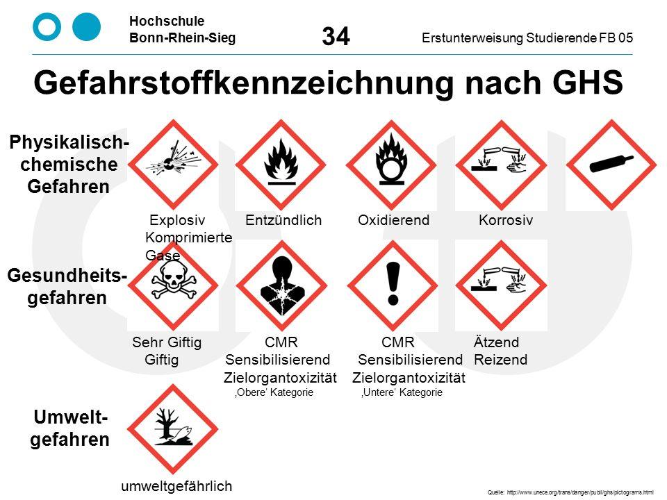 Hochschule Bonn-Rhein-SiegErstunterweisung Studierende FB 05 34 Quelle: http://www.unece.org/trans/danger/publi/ghs/pictograms.html Physikalisch- chemische Gefahren Umwelt- gefahren Gesundheits- gefahren Explosiv Entzündlich Oxidierend Korrosiv Komprimierte Gase umweltgefährlich Sehr Giftig CMR CMR Ätzend Giftig Sensibilisierend Sensibilisierend Reizend Zielorgantoxizität Zielorgantoxizität 'Obere' Kategorie 'Untere' Kategorie Gefahrstoffkennzeichnung nach GHS