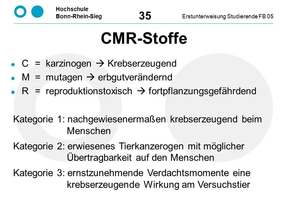 Hochschule Bonn-Rhein-SiegErstunterweisung Studierende FB 05 35 CMR-Stoffe C = karzinogen  Krebserzeugend M = mutagen  erbgutverändernd R = reproduktionstoxisch  fortpflanzungsgefährdend Kategorie 1: nachgewiesenermaßen krebserzeugend beim Menschen Kategorie 2: erwiesenes Tierkanzerogen mit möglicher Übertragbarkeit auf den Menschen Kategorie 3: ernstzunehmende Verdachtsmomente eine krebserzeugende Wirkung am Versuchstier