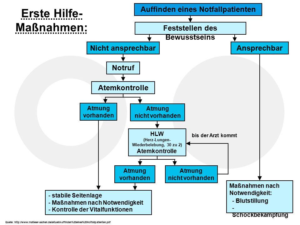 Hochschule Bonn-Rhein-SiegErstunterweisung Studierende FB 05 56 Erste Hilfe- Maßnahmen: Feststellen des Bewusstseins Nicht ansprechbarAnsprechbar Notr