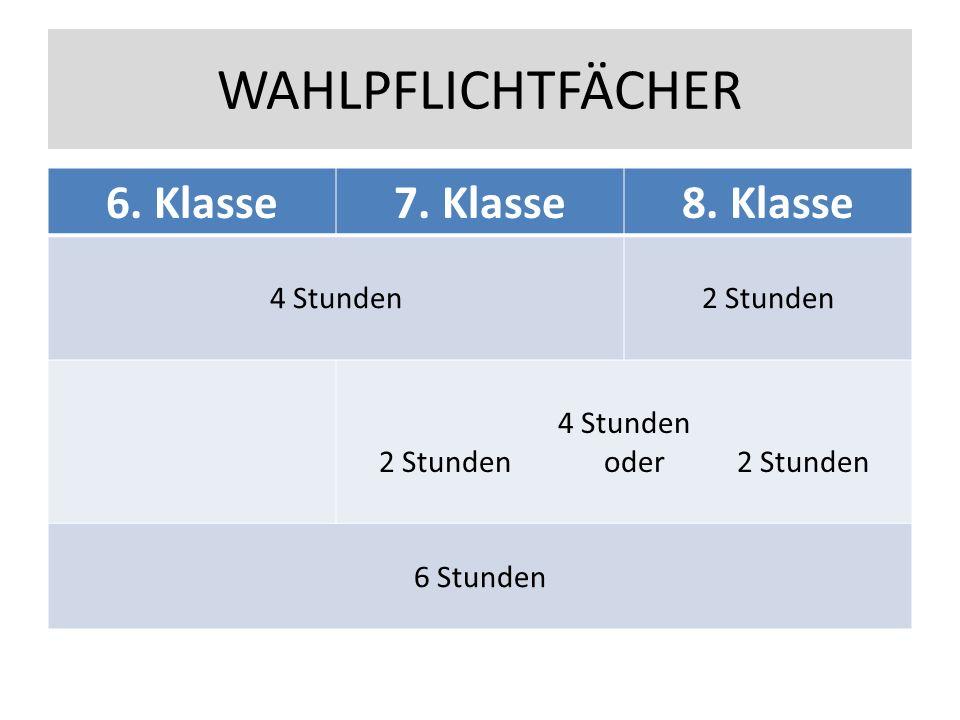 WAHLPFLICHTFÄCHER 6. Klasse7. Klasse8.