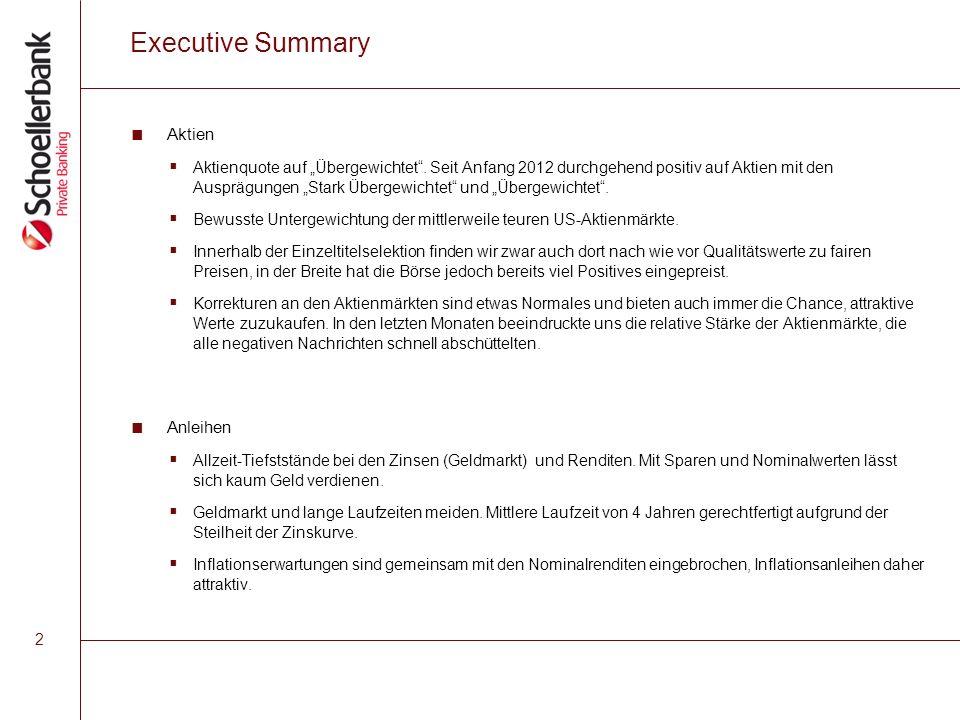 """2 Executive Summary ■ Aktien  Aktienquote auf """"Übergewichtet"""". Seit Anfang 2012 durchgehend positiv auf Aktien mit den Ausprägungen """"Stark Übergewich"""