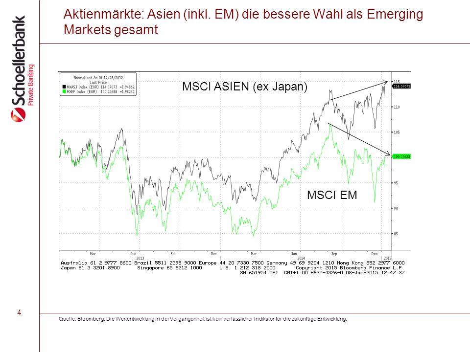 4 Aktienmärkte: Asien (inkl. EM) die bessere Wahl als Emerging Markets gesamt MSCI EM MSCI ASIEN (ex Japan) Quelle: Bloomberg. Die Wertentwicklung in