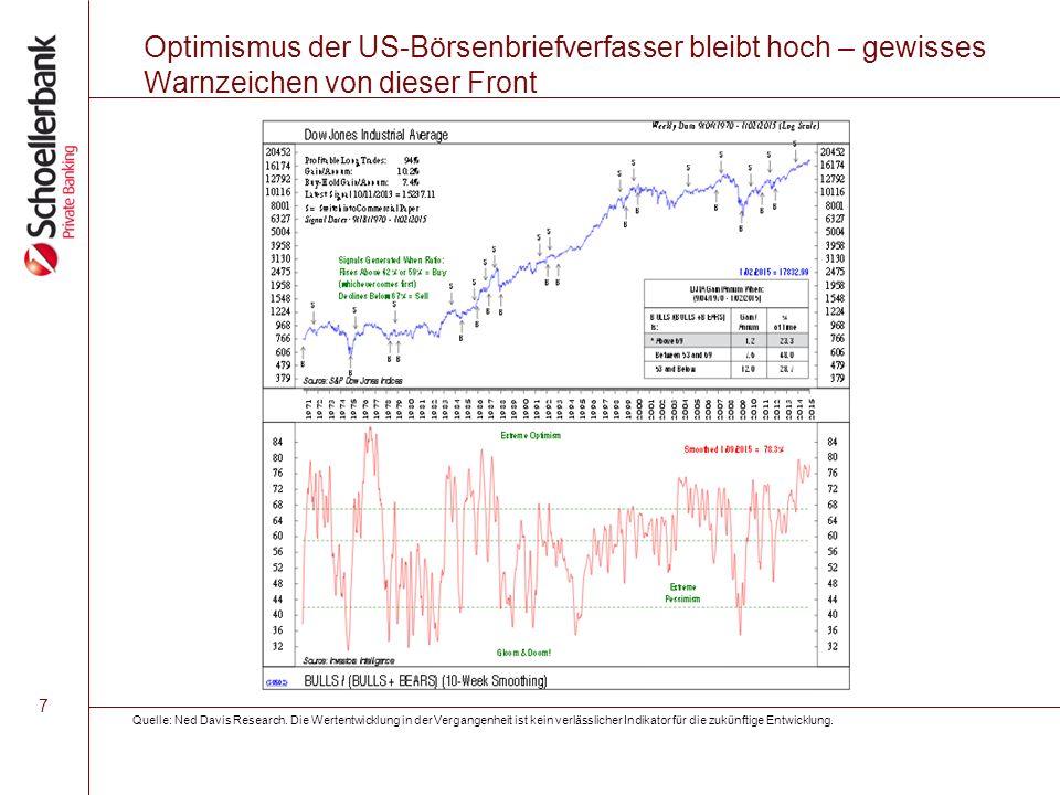 7 Optimismus der US-Börsenbriefverfasser bleibt hoch – gewisses Warnzeichen von dieser Front Quelle: Ned Davis Research. Die Wertentwicklung in der Ve