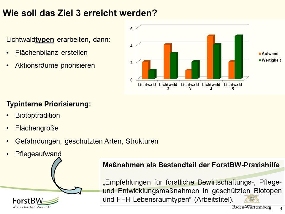 4 Wie soll das Ziel 3 erreicht werden? Lichtwaldtypen erarbeiten, dann: Flächenbilanz erstellen Aktionsräume priorisieren Maßnahmen als Bestandteil de