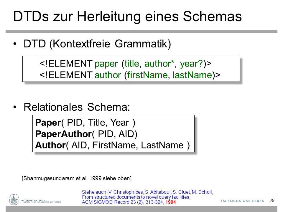 29 DTDs zur Herleitung eines Schemas DTD (Kontextfreie Grammatik) Relationales Schema: Paper( PID, Title, Year ) PaperAuthor( PID, AID) Author( AID, FirstName, LastName ) Paper( PID, Title, Year ) PaperAuthor( PID, AID) Author( AID, FirstName, LastName ) Siehe auch: V.