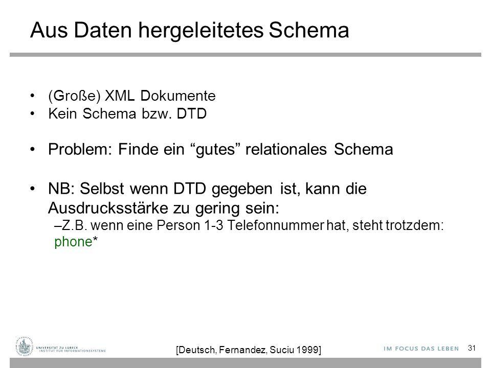31 Aus Daten hergeleitetes Schema (Große) XML Dokumente Kein Schema bzw.