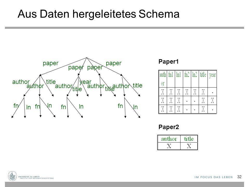 32 Aus Daten hergeleitetes Schema paper author title year fn ln Paper1 Paper2
