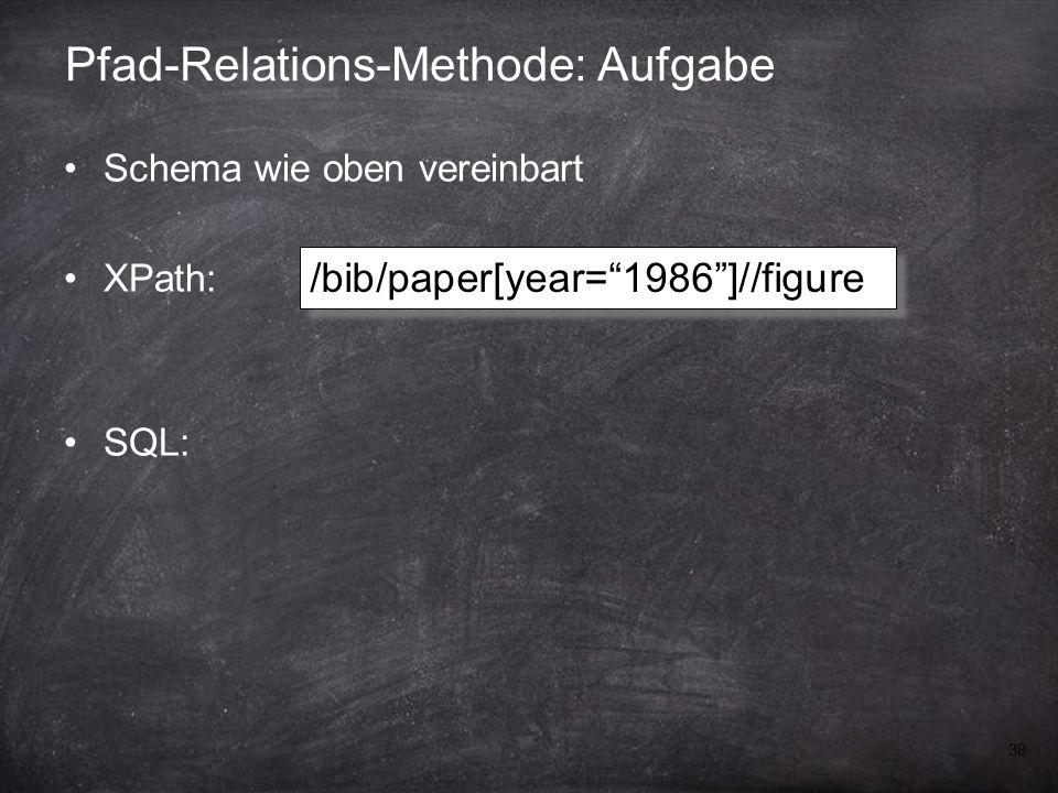 38 Pfad-Relations-Methode: Aufgabe Schema wie oben vereinbart XPath: SQL: /bib/paper[year= 1986 ]//figure