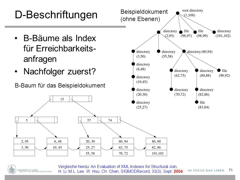 D-Beschriftungen B-Bäume als Index für Erreichbarkeits- anfragen Nachfolger zuerst.