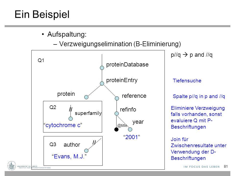 Aufspaltung: –Verzweigungselimination (B-Eliminierung) reference protein refinfo// cytochrome c author Evans, M.J. // @title Q2 Q1 Q3 Tiefensuche Spalte p//q in p and //q superfamily Eliminiere Verzweigung falls vorhanden, sonst evaluiere Q mit P- Beschriftungen Join für Zwischenresultate unter Verwendung der D- Beschriftungen proteinDatabase proteinEntry 2001 year p//q  p and //q Ein Beispiel 81