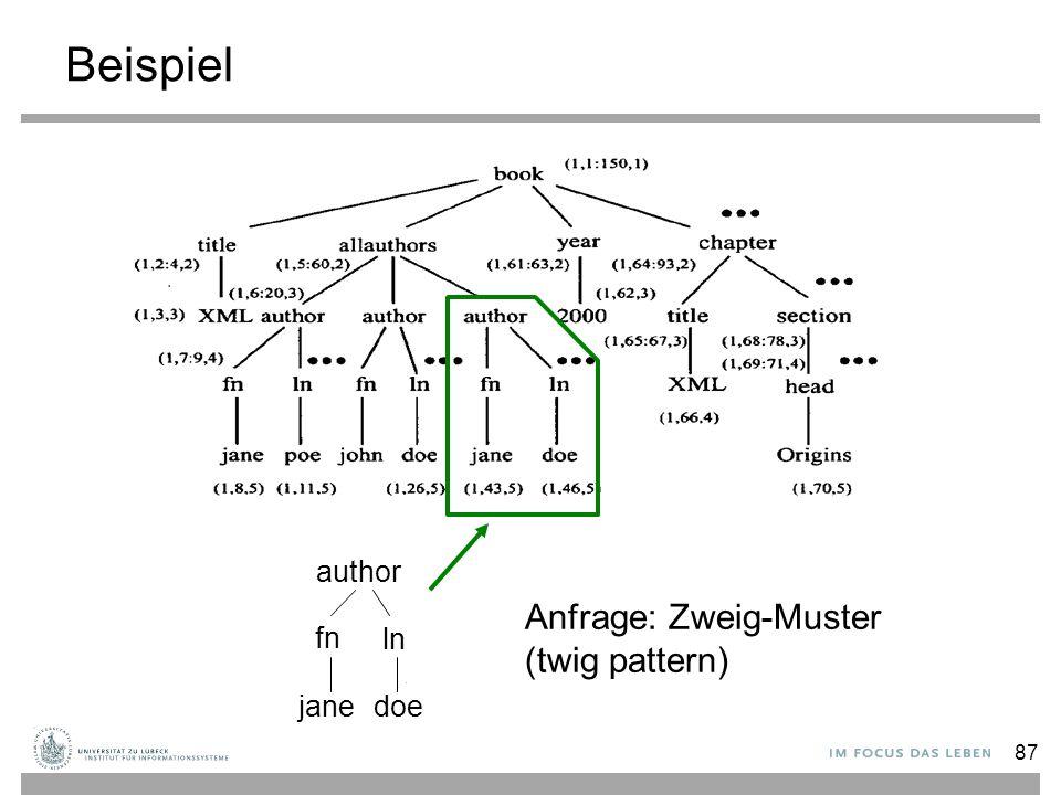 87 Beispiel Anfrage: Zweig-Muster (twig pattern) author fn ln janedoe