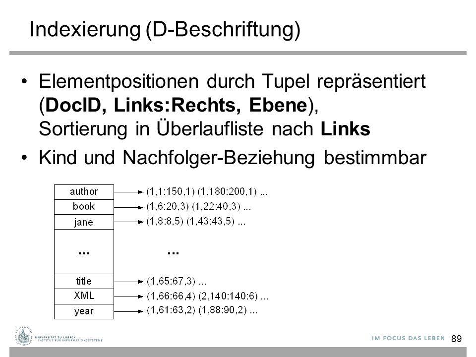 89 Indexierung (D-Beschriftung) Elementpositionen durch Tupel repräsentiert (DocID, Links:Rechts, Ebene), Sortierung in Überlaufliste nach Links Kind und Nachfolger-Beziehung bestimmbar