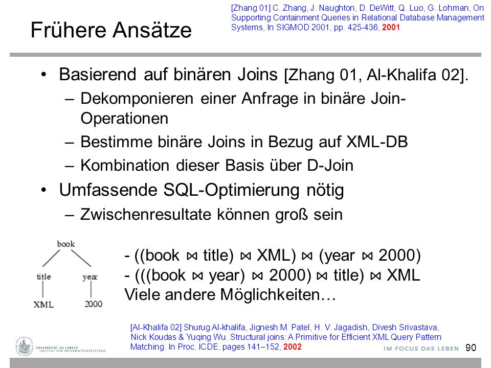 90 Frühere Ansätze Basierend auf binären Joins [Zhang 01, Al-Khalifa 02].