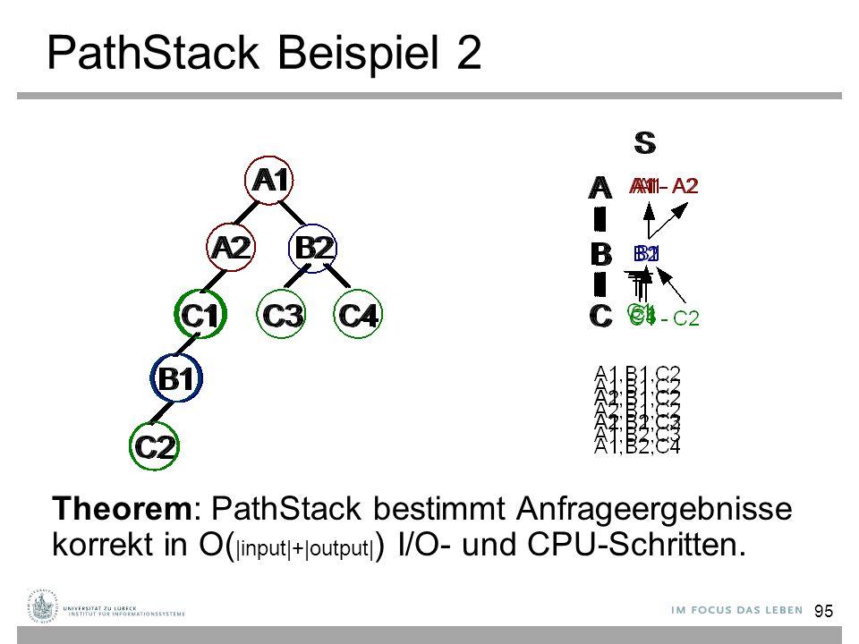 95 PathStack Beispiel 2 Theorem: PathStack bestimmt Anfrageergebnisse korrekt in O( |input|+|output| ) I/O- und CPU-Schritten.
