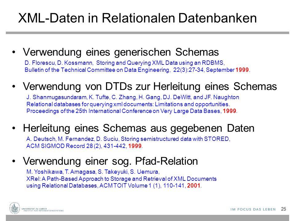 25 XML-Daten in Relationalen Datenbanken Verwendung eines generischen Schemas D. Florescu, D. Kossmann, Storing and Querying XML Data using an RDBMS,