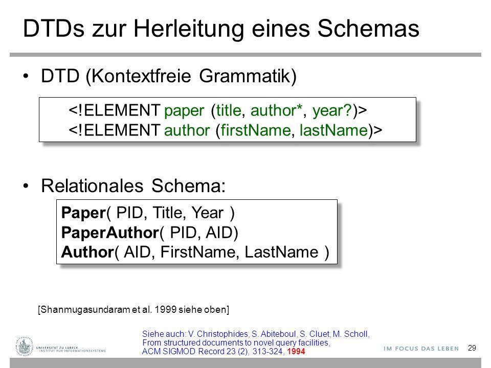 29 DTDs zur Herleitung eines Schemas DTD (Kontextfreie Grammatik) Relationales Schema: Paper( PID, Title, Year ) PaperAuthor( PID, AID) Author( AID, F
