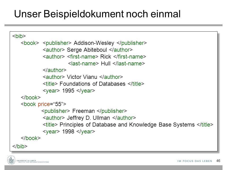 Unser Beispieldokument noch einmal Addison-Wesley Serge Abiteboul Rick Hull Victor Vianu Foundations of Databases 1995 Freeman Jeffrey D. Ullman Princ