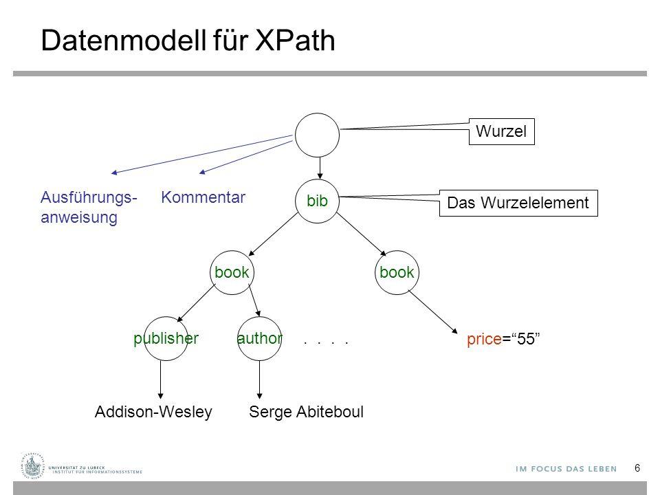 """Datenmodell für XPath bib book publisherauthor.. Addison-WesleySerge Abiteboul Wurzel Das Wurzelelement Ausführungs- anweisung Kommentar price=""""55"""" 6"""