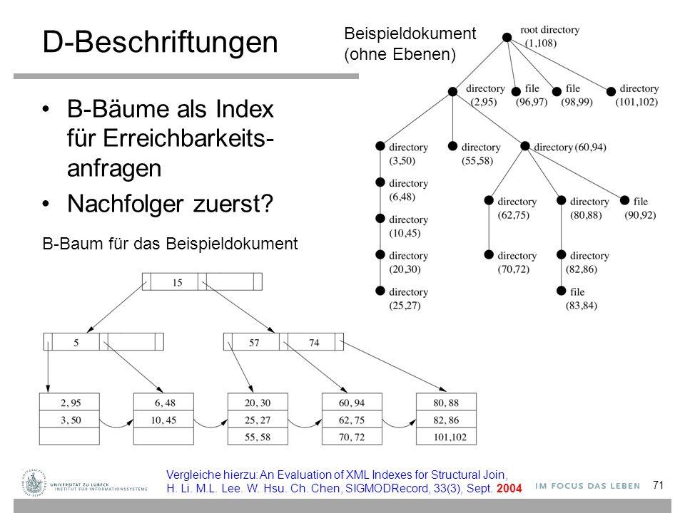 D-Beschriftungen B-Bäume als Index für Erreichbarkeits- anfragen Nachfolger zuerst? 71 Beispieldokument (ohne Ebenen) B-Baum für das Beispieldokument