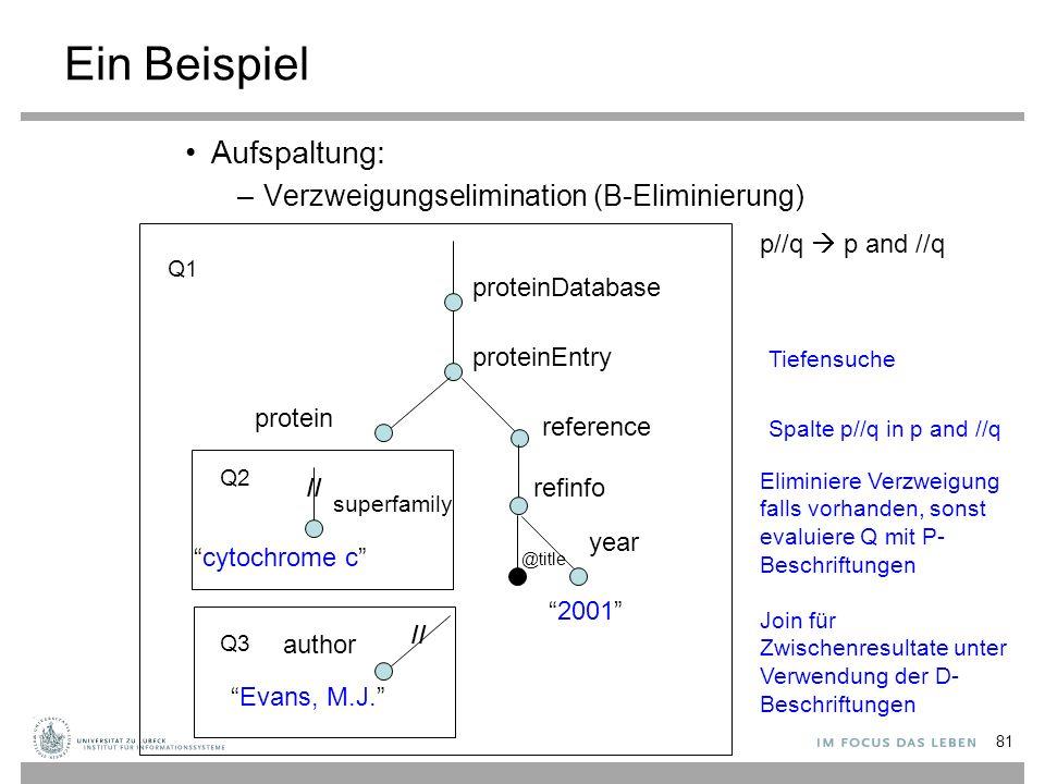 """Aufspaltung: –Verzweigungselimination (B-Eliminierung) reference protein refinfo// """"cytochrome c"""" author """"Evans, M.J."""" // @title Q2 Q1 Q3 Tiefensuche"""