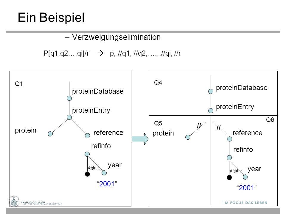 """–Verzweigungselimination reference protein refinfo @title Q1 proteinDatabase proteinEntry """"2001"""" year protein reference refinfo @title proteinDatabase"""