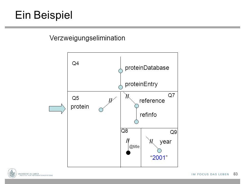 """protein reference refinfo @title proteinDatabase proteinEntry """"2001"""" year // Q4 Q7 Q5 Q8 Q9 // Verzweigungselimination Ein Beispiel 83"""