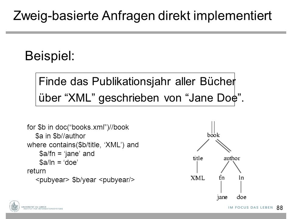 """88 Zweig-basierte Anfragen direkt implementiert for $b in doc(""""books.xml"""")//book $a in $b//author where contains($b/title, 'XML') and $a/fn = 'jane' a"""