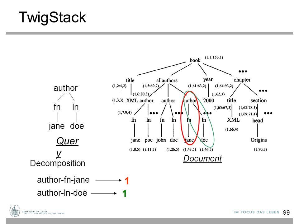 99 TwigStack author fn ln janedoe Decomposition author-fn-jane author-ln-doe 1 1 Quer y Document