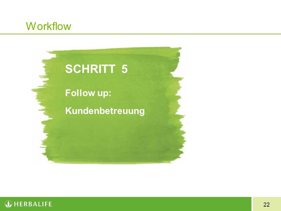 22 Workflow SCHRITT5 Follow up: Kundenbetreuung