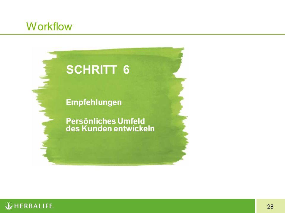 28 Workflow SCHRITT6 Empfehlungen Persönliches Umfeld des Kunden entwickeln