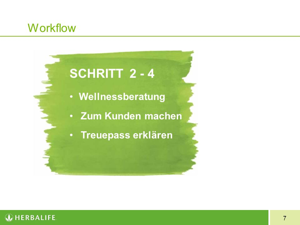 7 Workflow SCHRITT2 - 4 Wellnessberatung Zum Kunden machen Treuepass erklären