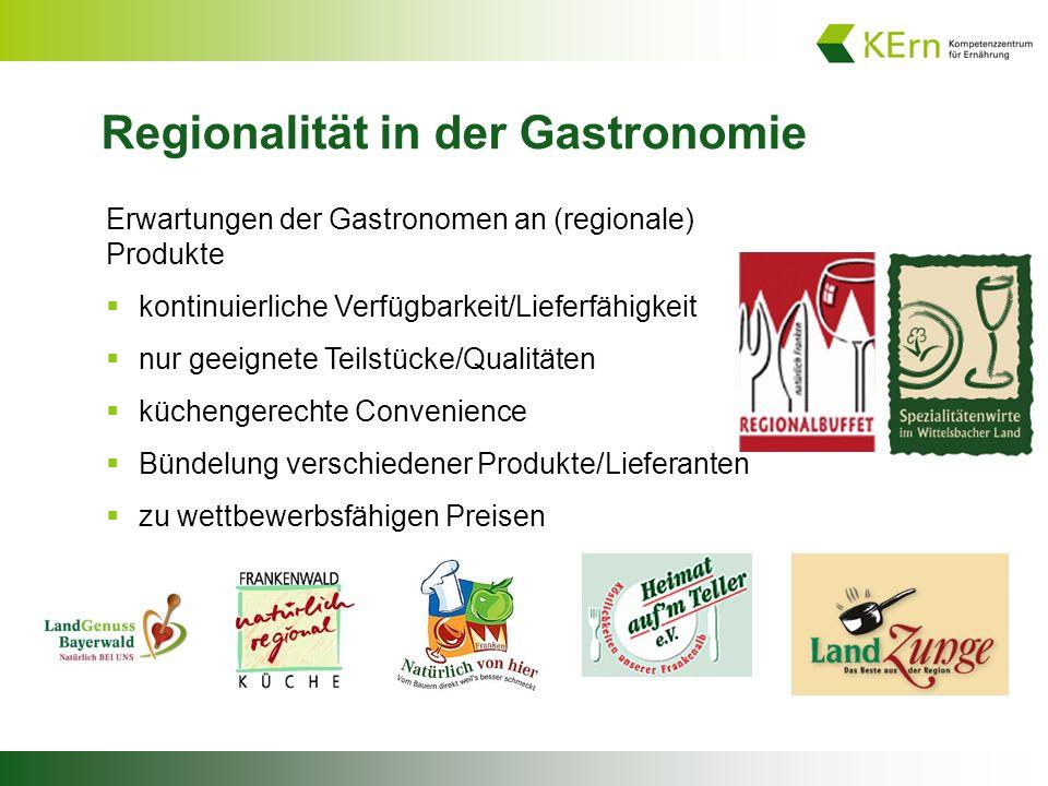 Regionalität in der Gastronomie Erwartungen der Gastronomen an (regionale) Produkte  kontinuierliche Verfügbarkeit/Lieferfähigkeit  nur geeignete Teilstücke/Qualitäten  küchengerechte Convenience  Bündelung verschiedener Produkte/Lieferanten  zu wettbewerbsfähigen Preisen