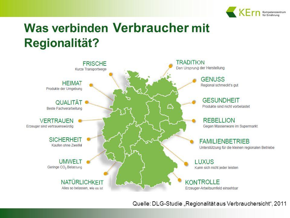 """Quelle: DLG-Studie """"Regionalität aus Verbrauchersicht , 2011 Was verbinden Verbraucher mit Regionalität?"""