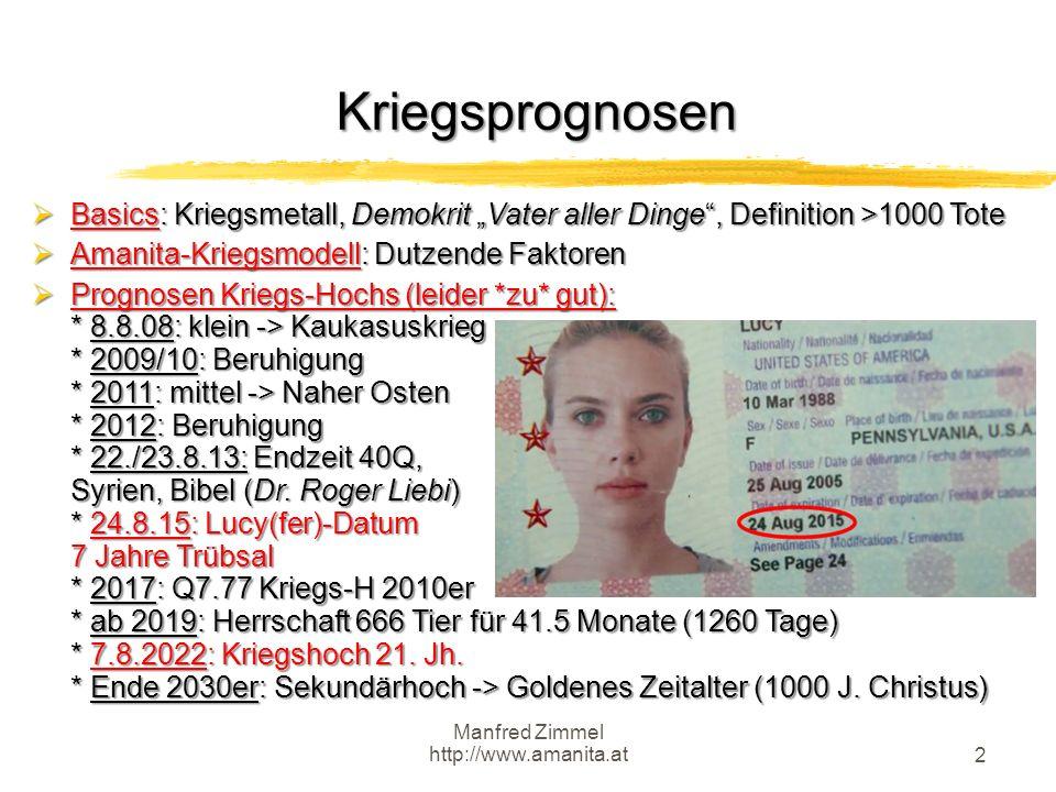 "Manfred Zimmel http://www.amanita.at 2 Kriegsprognosen  Basics: Kriegsmetall, Demokrit ""Vater aller Dinge"", Definition >1000 Tote  Amanita-Kriegsmod"
