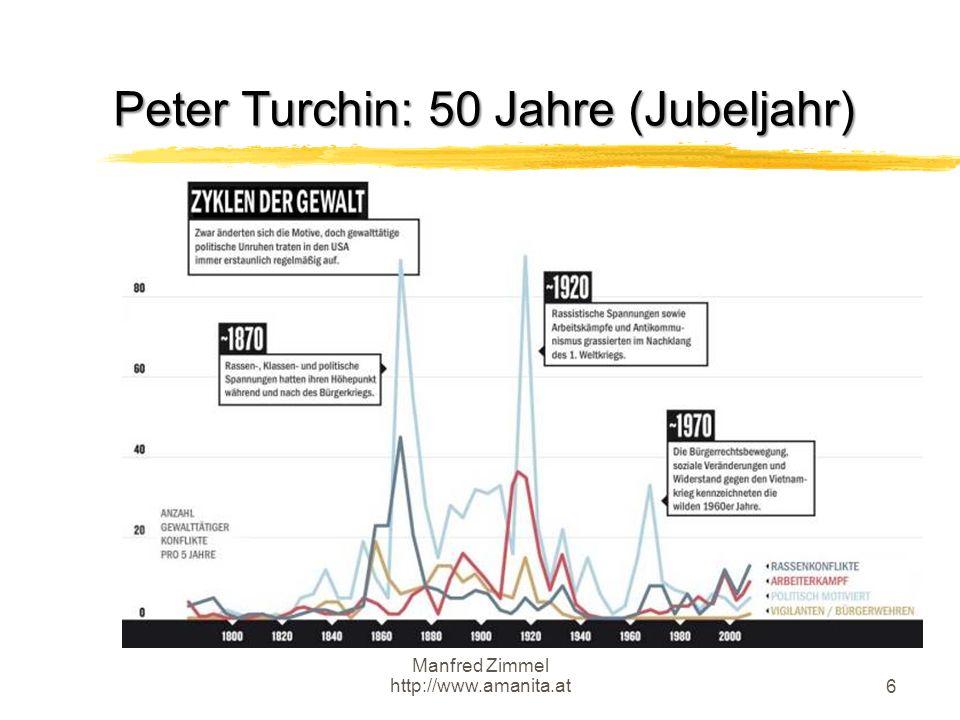 Manfred Zimmel http://www.amanita.at 6 Peter Turchin: 50 Jahre (Jubeljahr)