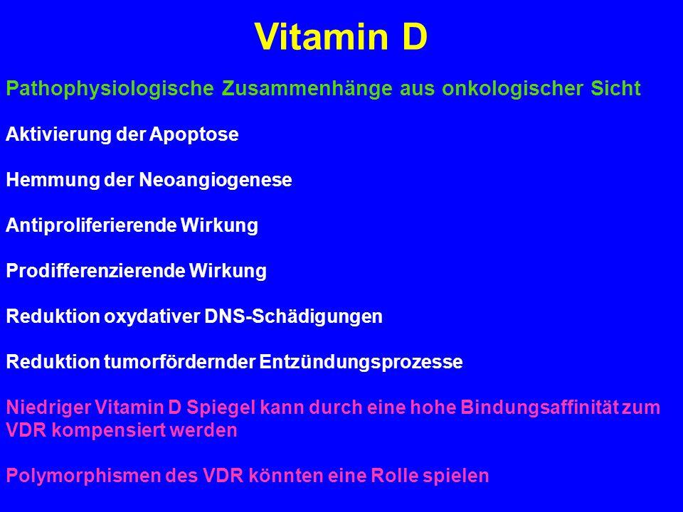 Vitamin D Pathophysiologische Zusammenhänge aus onkologischer Sicht Aktivierung der Apoptose Hemmung der Neoangiogenese Antiproliferierende Wirkung Pr