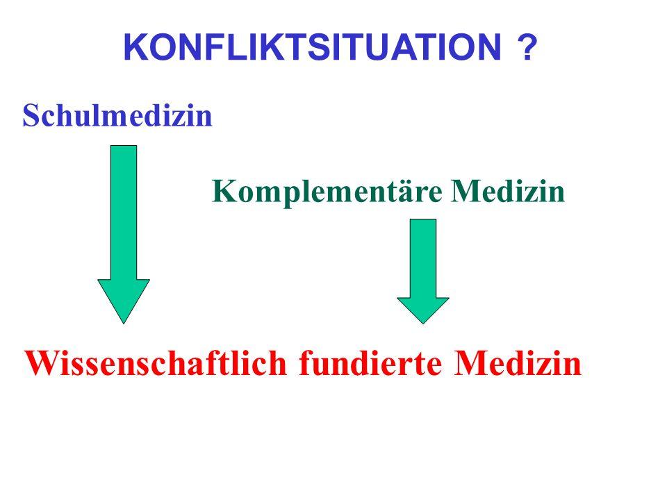 Schulmedizin Komplementäre Medizin KONFLIKTSITUATION ? Wissenschaftlich fundierte Medizin